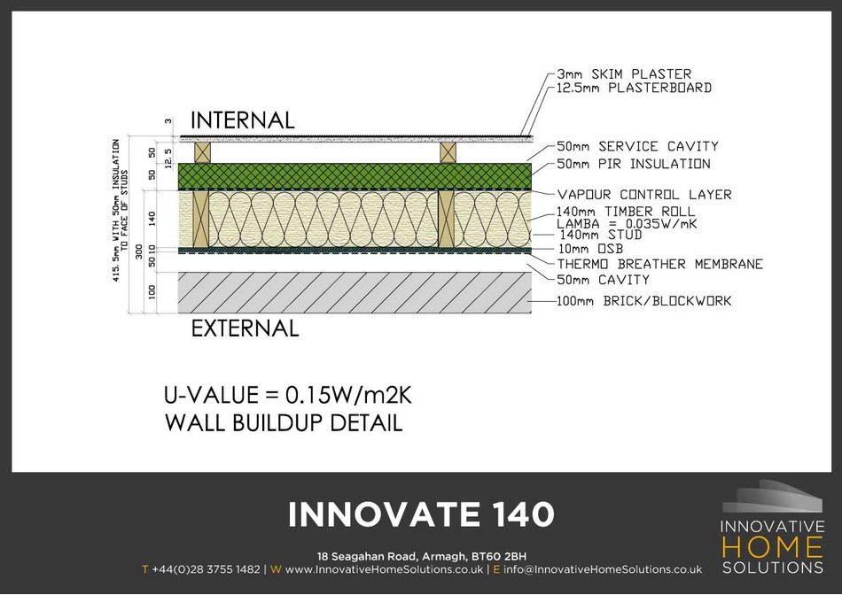 Innovate 140 Wall Detail