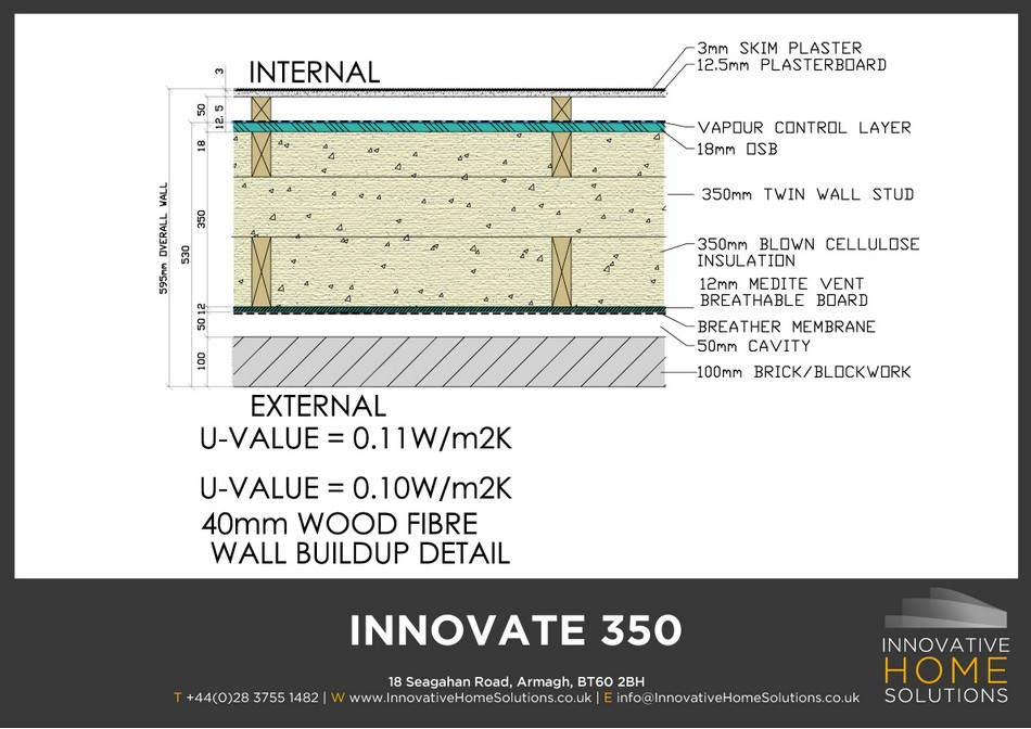 Innovate 350 Wall Detail